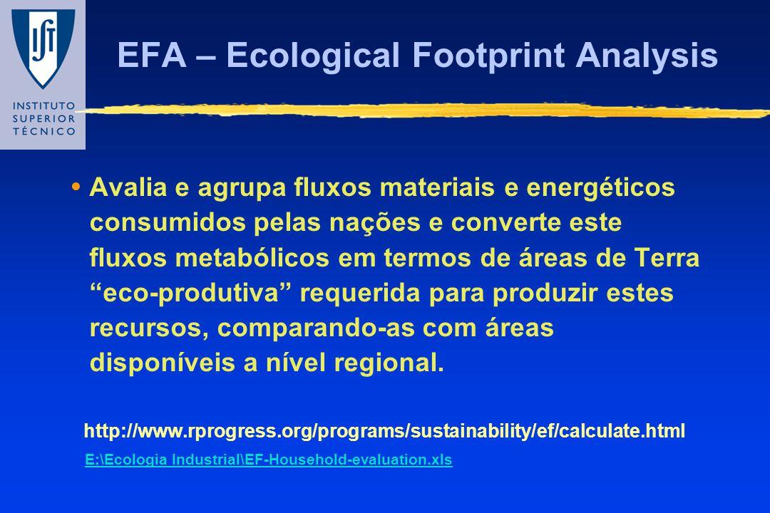 EFA – Ecological Footprint Analysis
