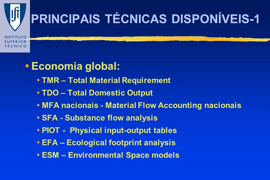 PRINCIPAIS TÉCNICAS DISPONÍVEIS-1