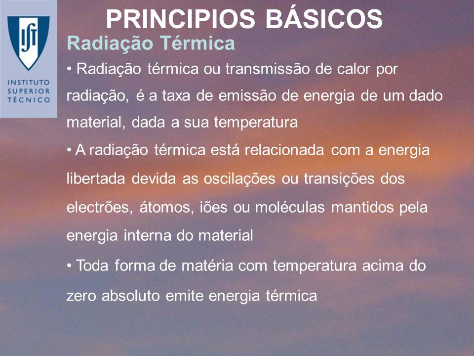 PRINCIPIOS BÁSICOS Radiação Térmica