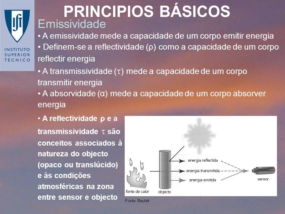 PRINCIPIOS BÁSICOS Emissividade