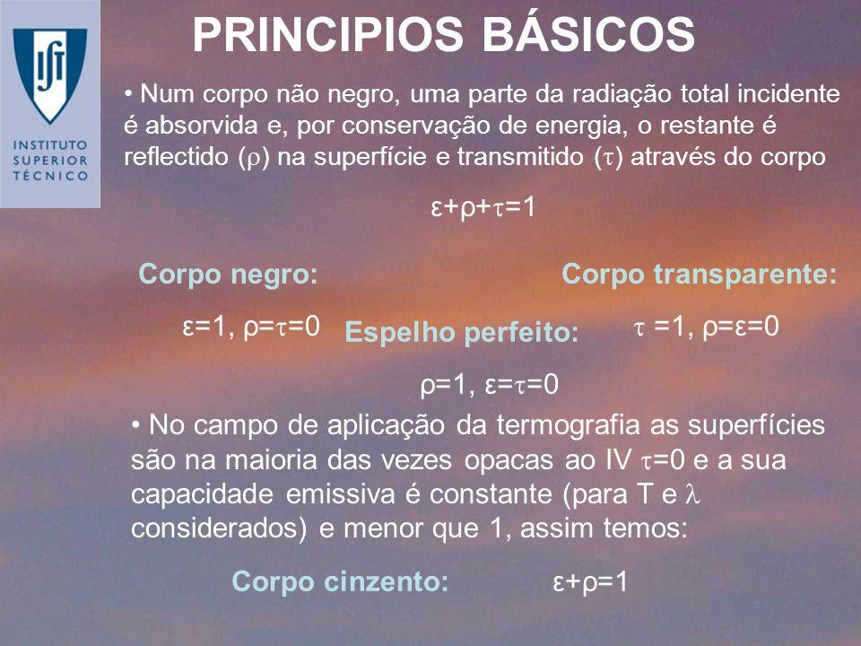 PRINCIPIOS BÁSICOS ε+ρ+=1 Corpo negro: ε=1, ρ==0 Corpo transparente: