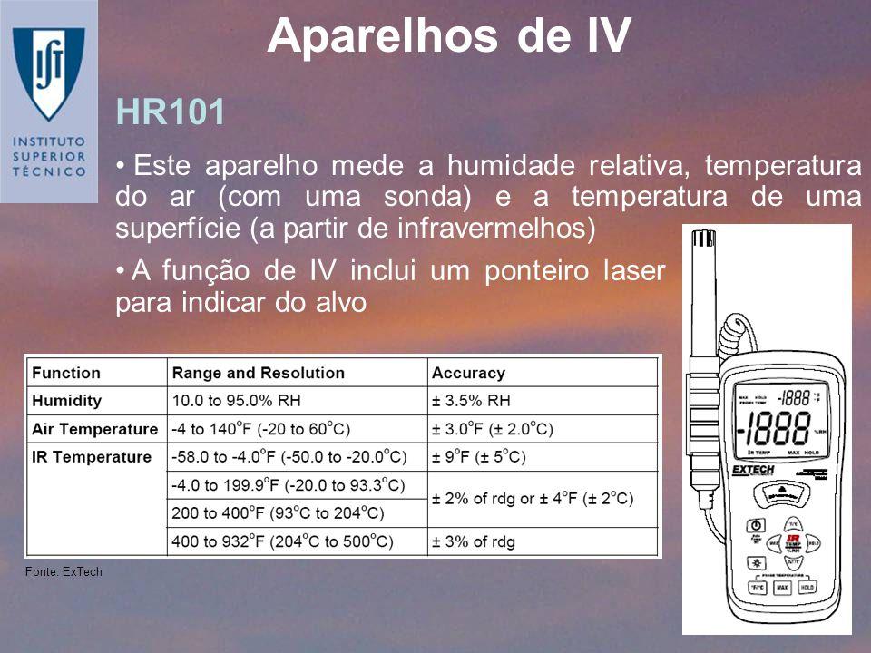 Aparelhos de IV HR101.