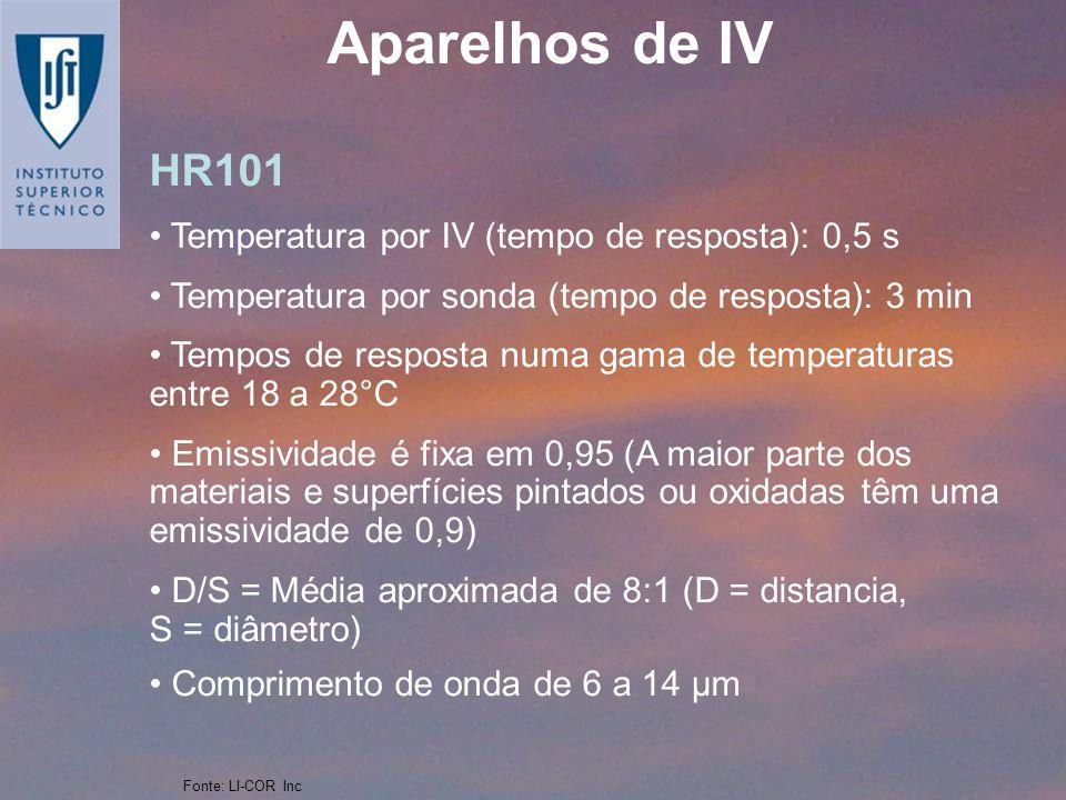 Aparelhos de IV HR101 Temperatura por IV (tempo de resposta): 0,5 s