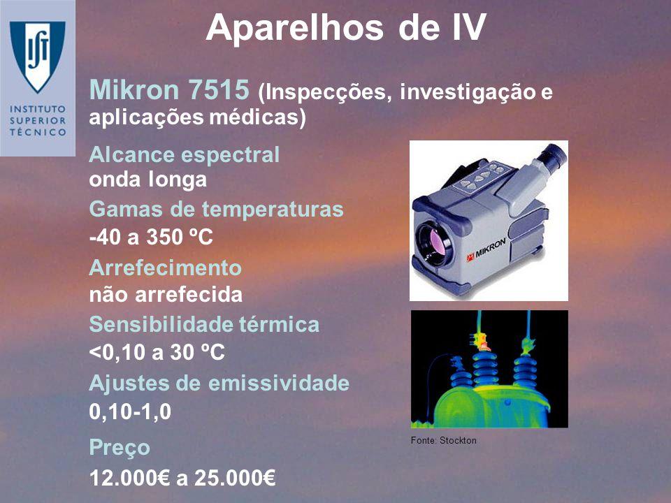 Aparelhos de IV Mikron 7515 (Inspecções, investigação e aplicações médicas) Alcance espectral. onda longa.