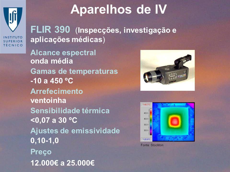 Aparelhos de IV FLIR 390 (Inspecções, investigação e aplicações médicas) Alcance espectral. onda média.