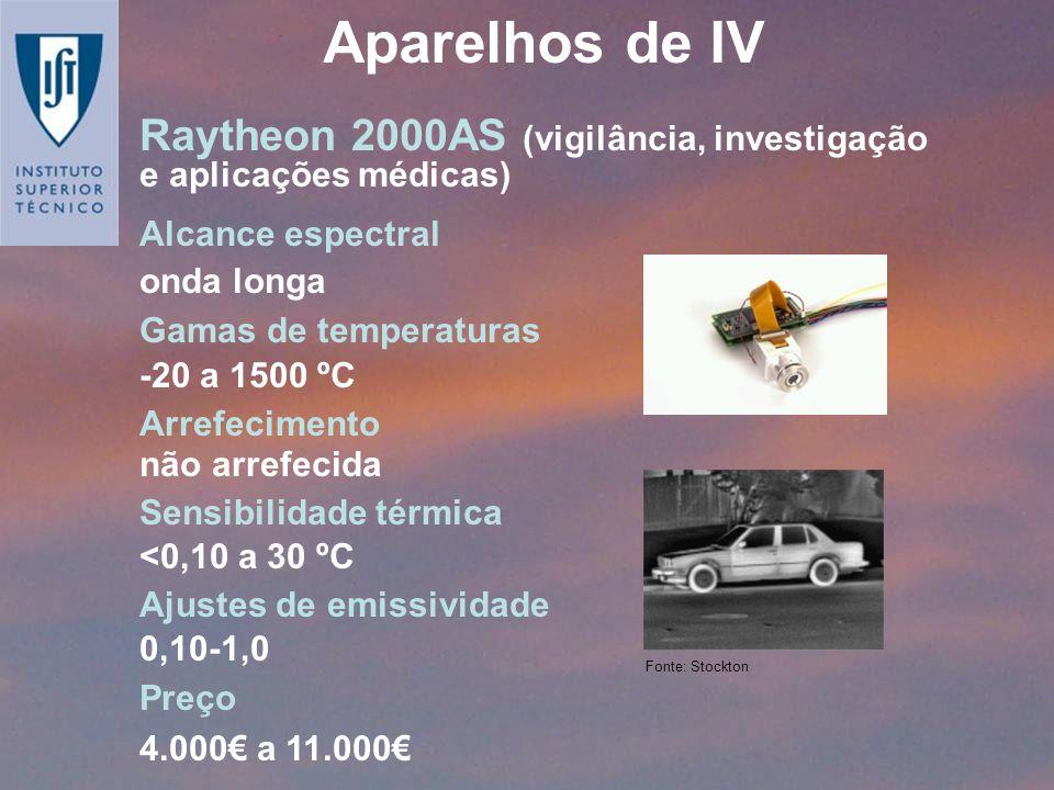 Aparelhos de IV Raytheon 2000AS (vigilância, investigação e aplicações médicas) Alcance espectral.