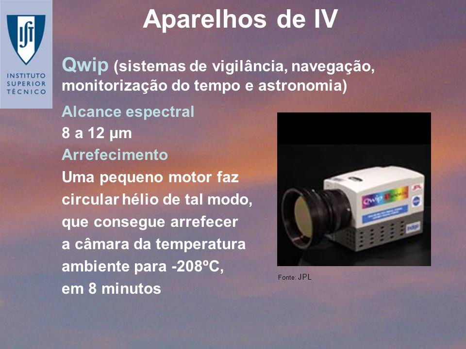 Aparelhos de IV Qwip (sistemas de vigilância, navegação, monitorização do tempo e astronomia) Alcance espectral.