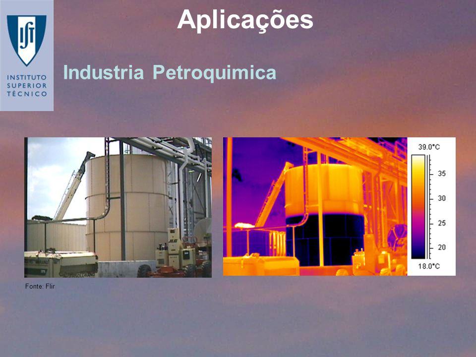 Aplicações Industria Petroquimica Fonte: Flir