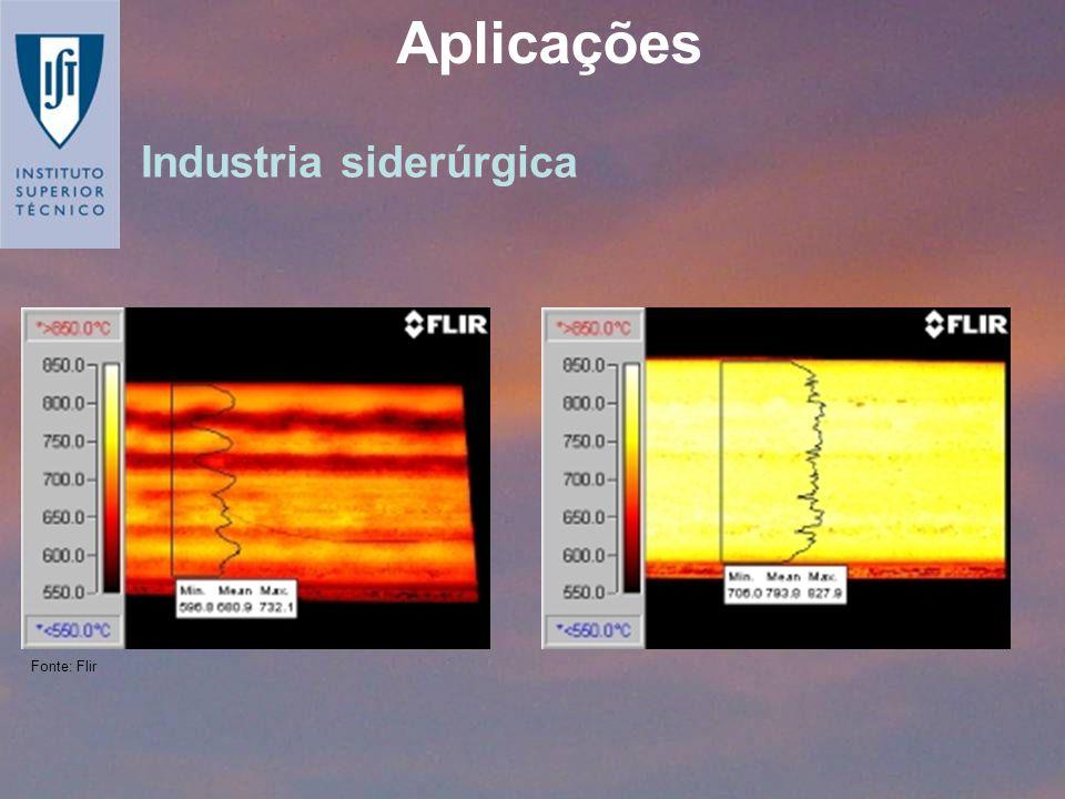 Aplicações Industria siderúrgica Fonte: Flir