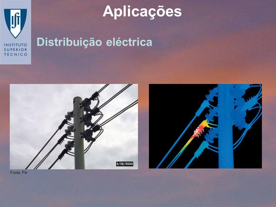 Aplicações Distribuição eléctrica Fonte: Flir