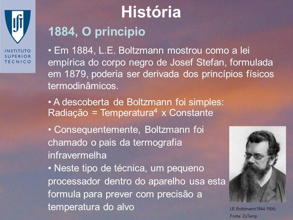 História 1884, O principio.