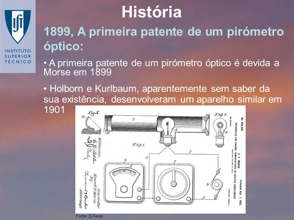 História 1899, A primeira patente de um pirómetro óptico: