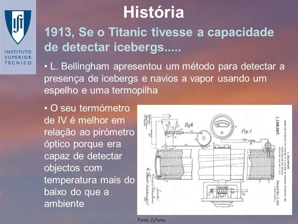 História 1913, Se o Titanic tivesse a capacidade de detectar icebergs.....