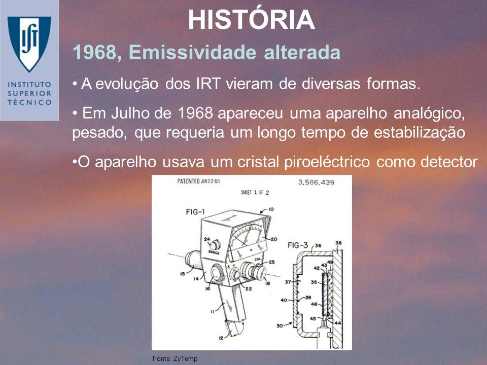 HISTÓRIA 1968, Emissividade alterada