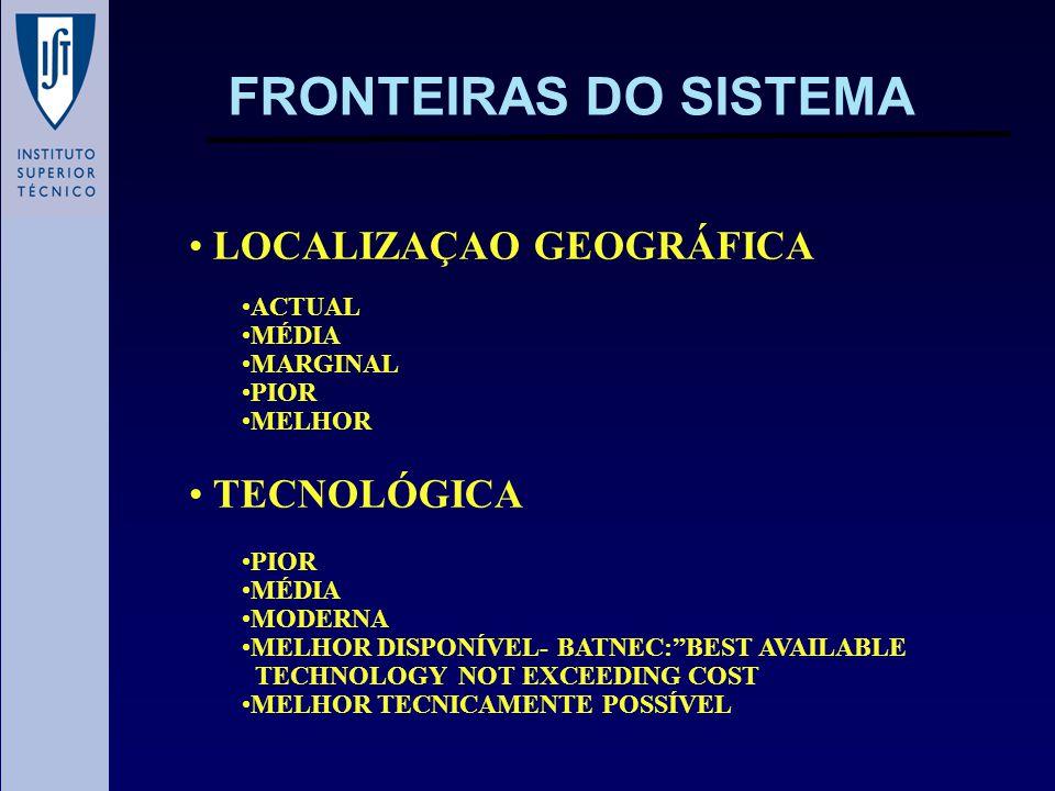 FRONTEIRAS DO SISTEMA LOCALIZAÇAO GEOGRÁFICA TECNOLÓGICA ACTUAL MÉDIA