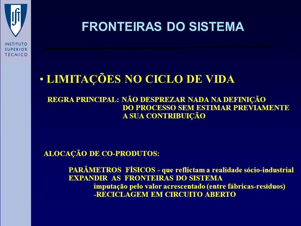 FRONTEIRAS DO SISTEMA LIMITAÇÕES NO CICLO DE VIDA