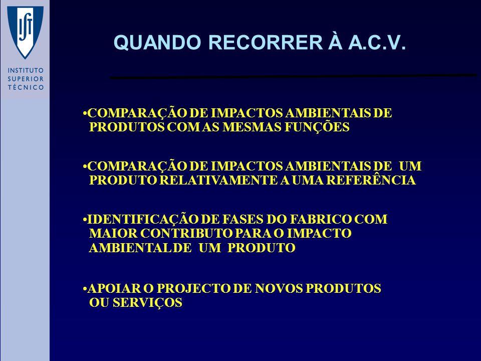 QUANDO RECORRER À A.C.V. COMPARAÇÃO DE IMPACTOS AMBIENTAIS DE