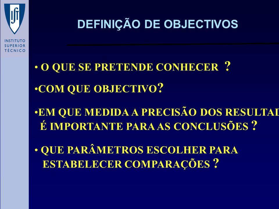DEFINIÇÃO DE OBJECTIVOS