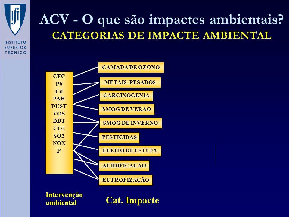 ACV - O que são impactes ambientais CATEGORIAS DE IMPACTE AMBIENTAL