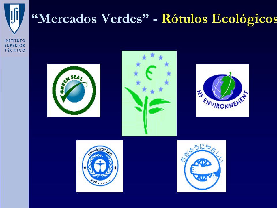 Mercados Verdes - Rótulos Ecológicos