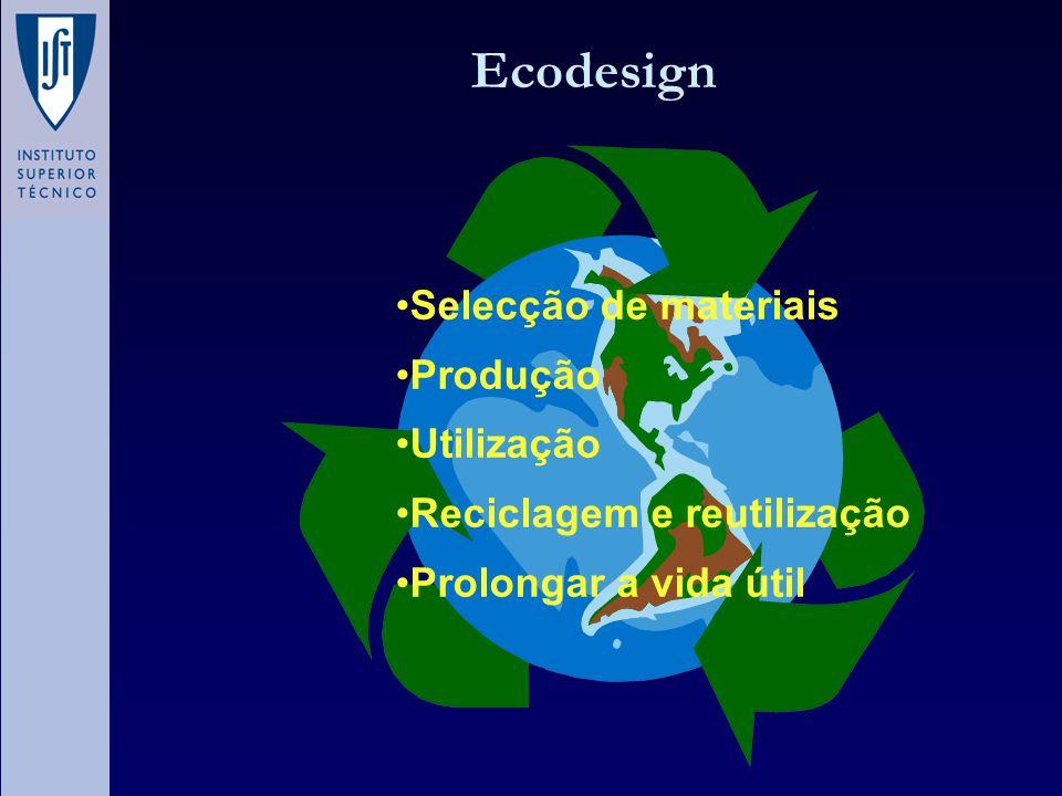 Ecodesign Selecção de materiais Produção Utilização