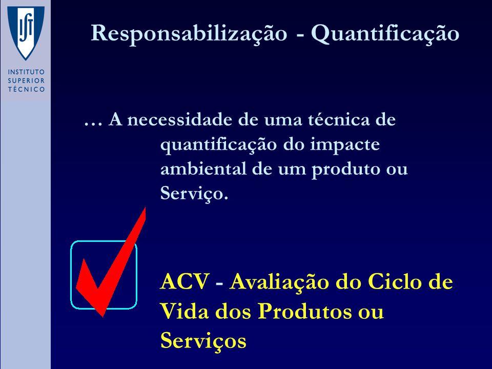 Responsabilização - Quantificação