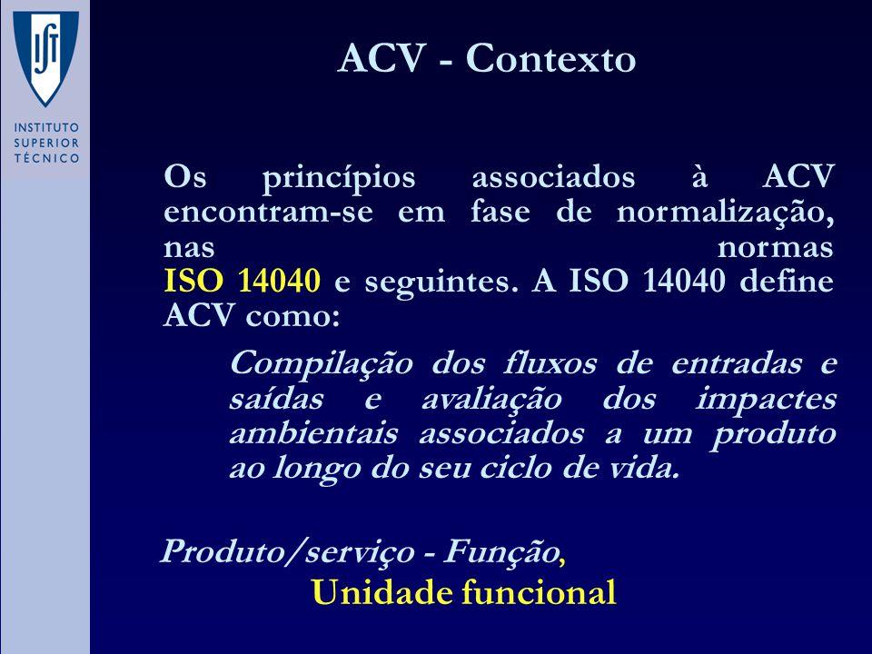 ACV - Contexto