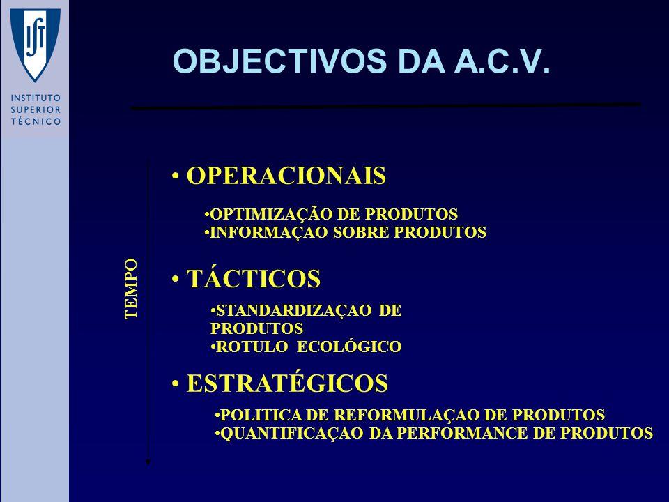 OBJECTIVOS DA A.C.V. OPERACIONAIS TÁCTICOS ESTRATÉGICOS