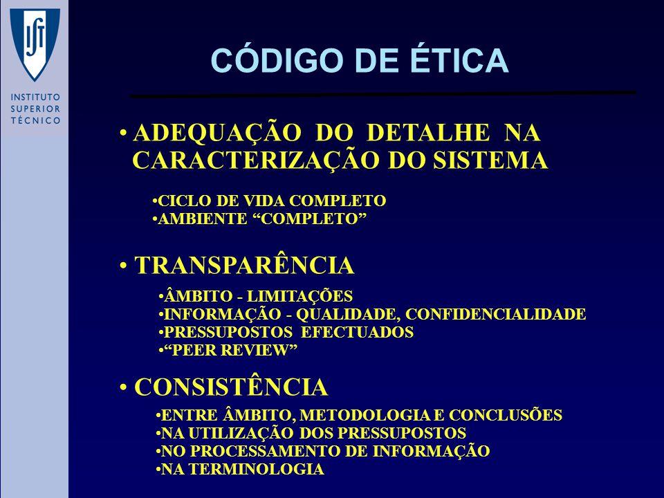 CÓDIGO DE ÉTICA ADEQUAÇÃO DO DETALHE NA CARACTERIZAÇÃO DO SISTEMA