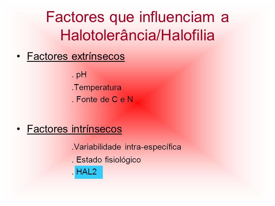 Factores que influenciam a Halotolerância/Halofilia