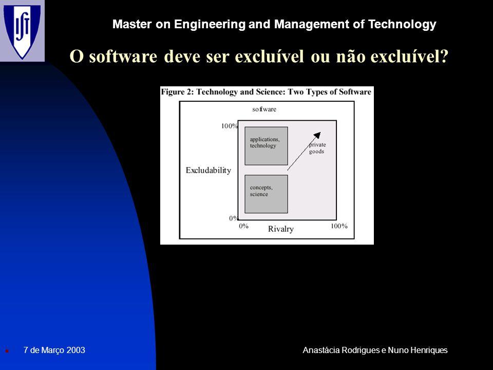 O software deve ser excluível ou não excluível