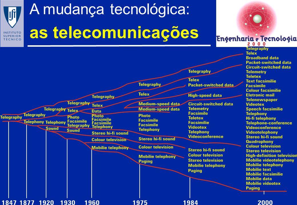 A mudança tecnológica: