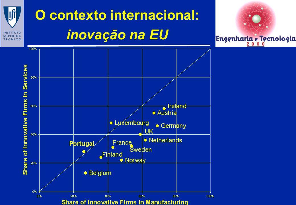 O contexto internacional: