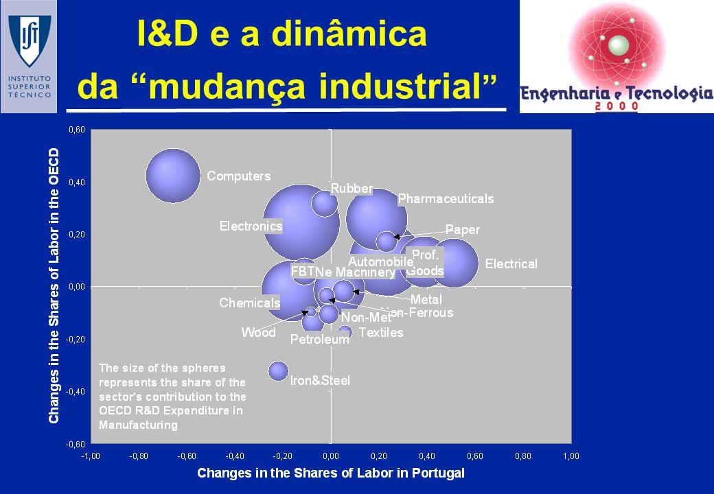 da mudança industrial
