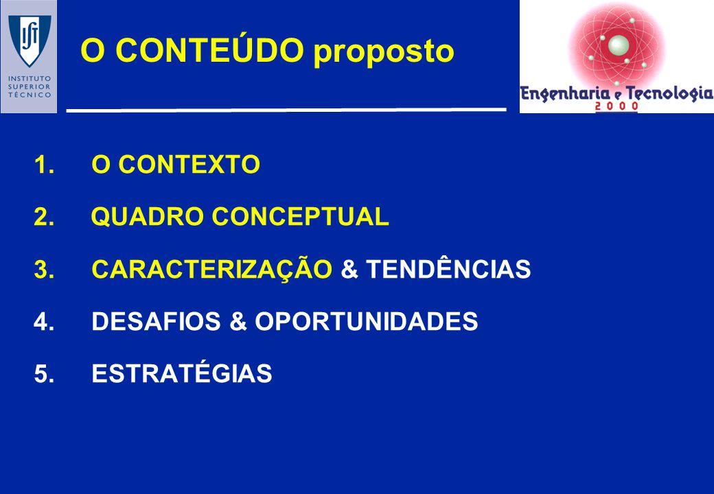 O CONTEÚDO proposto 1. O CONTEXTO 2. QUADRO CONCEPTUAL