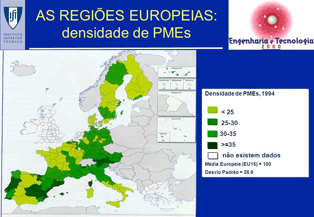 AS REGIÕES EUROPEIAS: densidade de PMEs