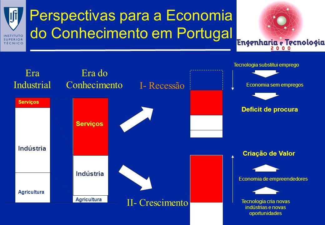Perspectivas para a Economia do Conhecimento em Portugal