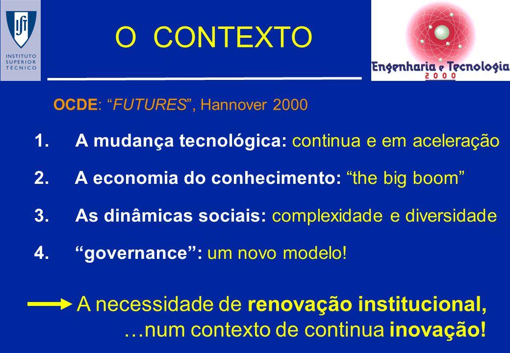 O CONTEXTO A necessidade de renovação institucional,