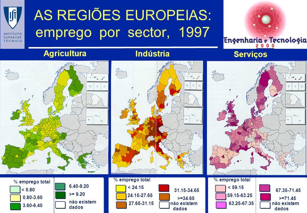 AS REGIÕES EUROPEIAS: emprego por sector, 1997