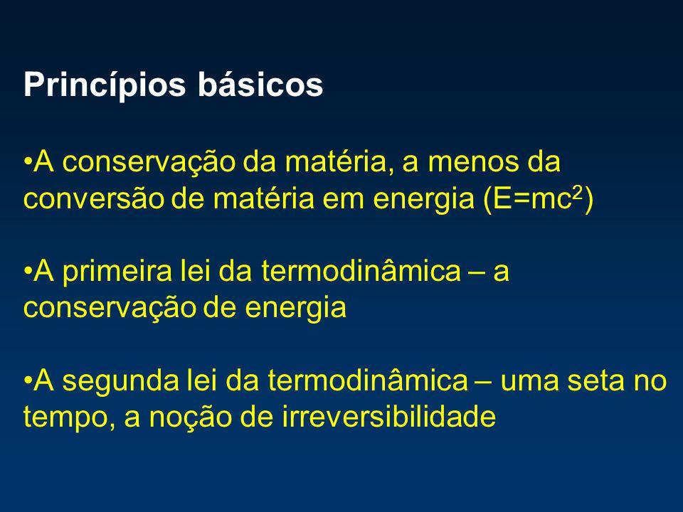 Princípios básicos A conservação da matéria, a menos da conversão de matéria em energia (E=mc2)