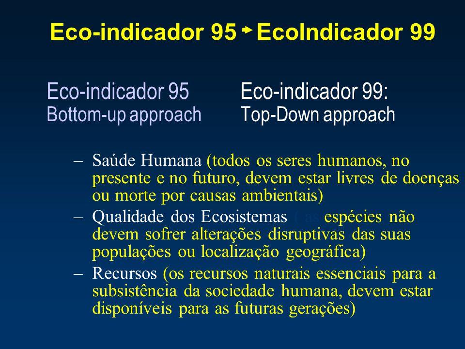 Eco-indicador 95 EcoIndicador 99