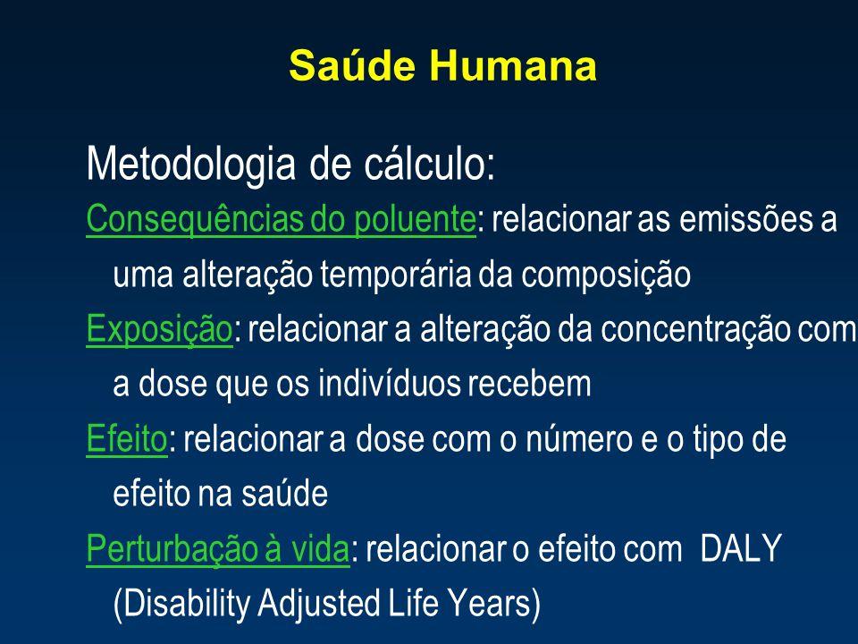 Metodologia de cálculo:
