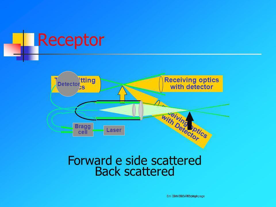 Forward e side scattered