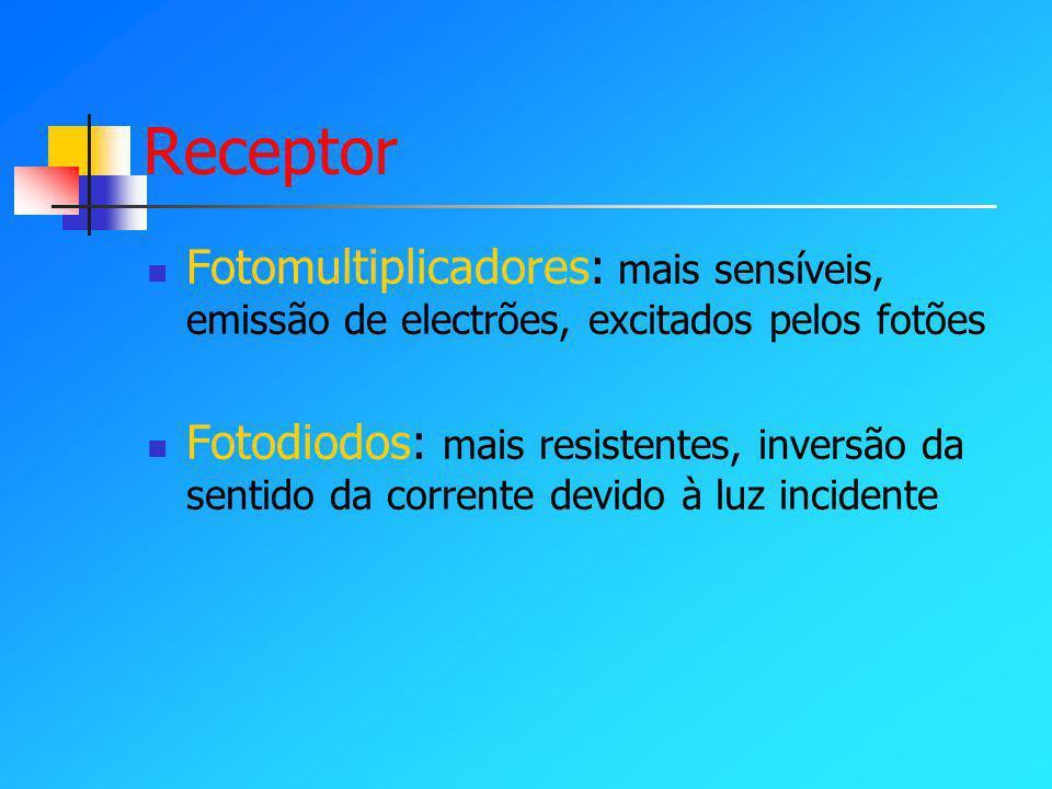 Receptor Fotomultiplicadores: mais sensíveis, emissão de electrões, excitados pelos fotões.