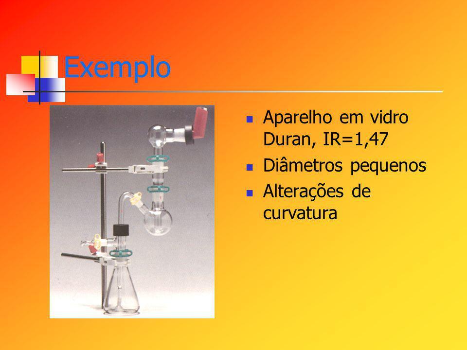 Exemplo Aparelho em vidro Duran, IR=1,47 Diâmetros pequenos