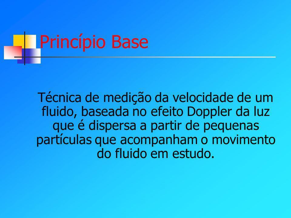 Princípio Base