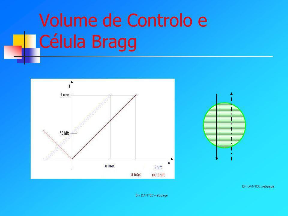 Volume de Controlo e Célula Bragg