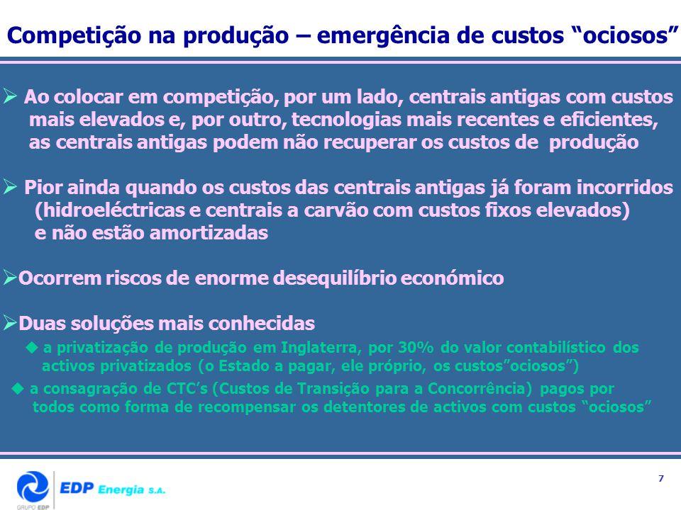 Competição na produção – emergência de custos ociosos