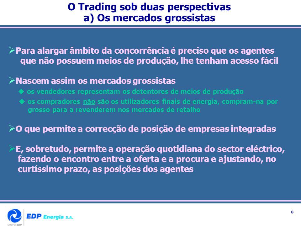 O Trading sob duas perspectivas a) Os mercados grossistas