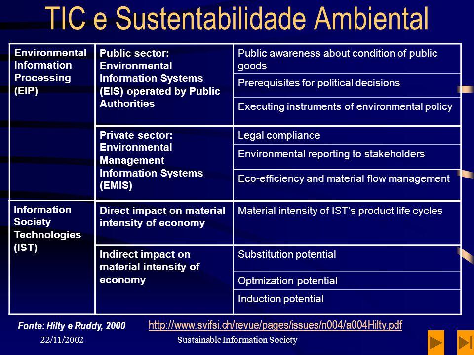 TIC e Sustentabilidade Ambiental